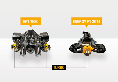 Comparazione tra i motori V6 turbo di F1 Renault Sport anni 80 vs anno 2014