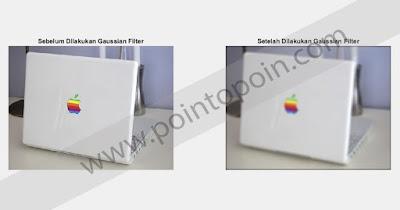 Output Gaussian Filter