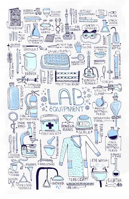 jual alat lab, harga alat lab, toko yang jual alat lab, distributor alat lab