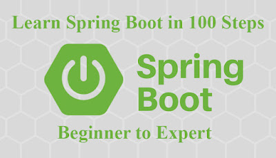 @EnableAutoConfiguration Spring Boot annotation example