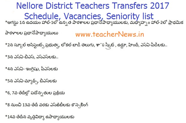 DEO Nellore District Teachers Transfer Vacancies, Final Seniority List Manual counselling @deonellore.50webs