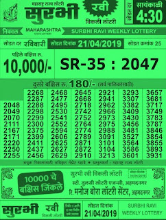 https://www.newsresultcardkey.com/2016/06/maharashtra-state-lottery-draw-results.html