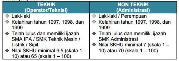 REKRUTMEN UMUM TINGKAT SMK TAHUN 2017 - TIMIKA