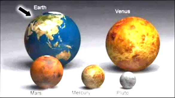 planet size comparison - photo #25