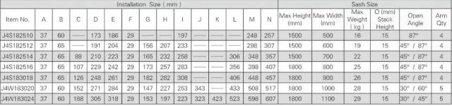 Thông số bản lề chữ a hãng GQ