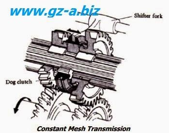 Tipe Transmisi Manual Pada Kendaraan (2)