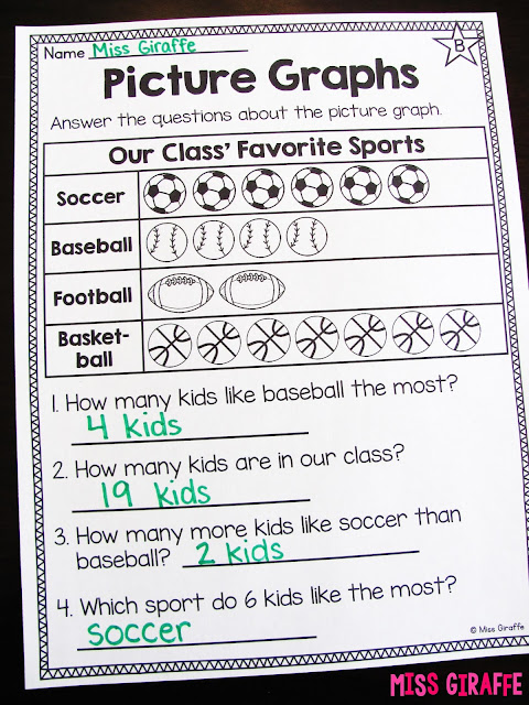 Picture graphs worksheets and activities for first grade differentiated and fun math activities