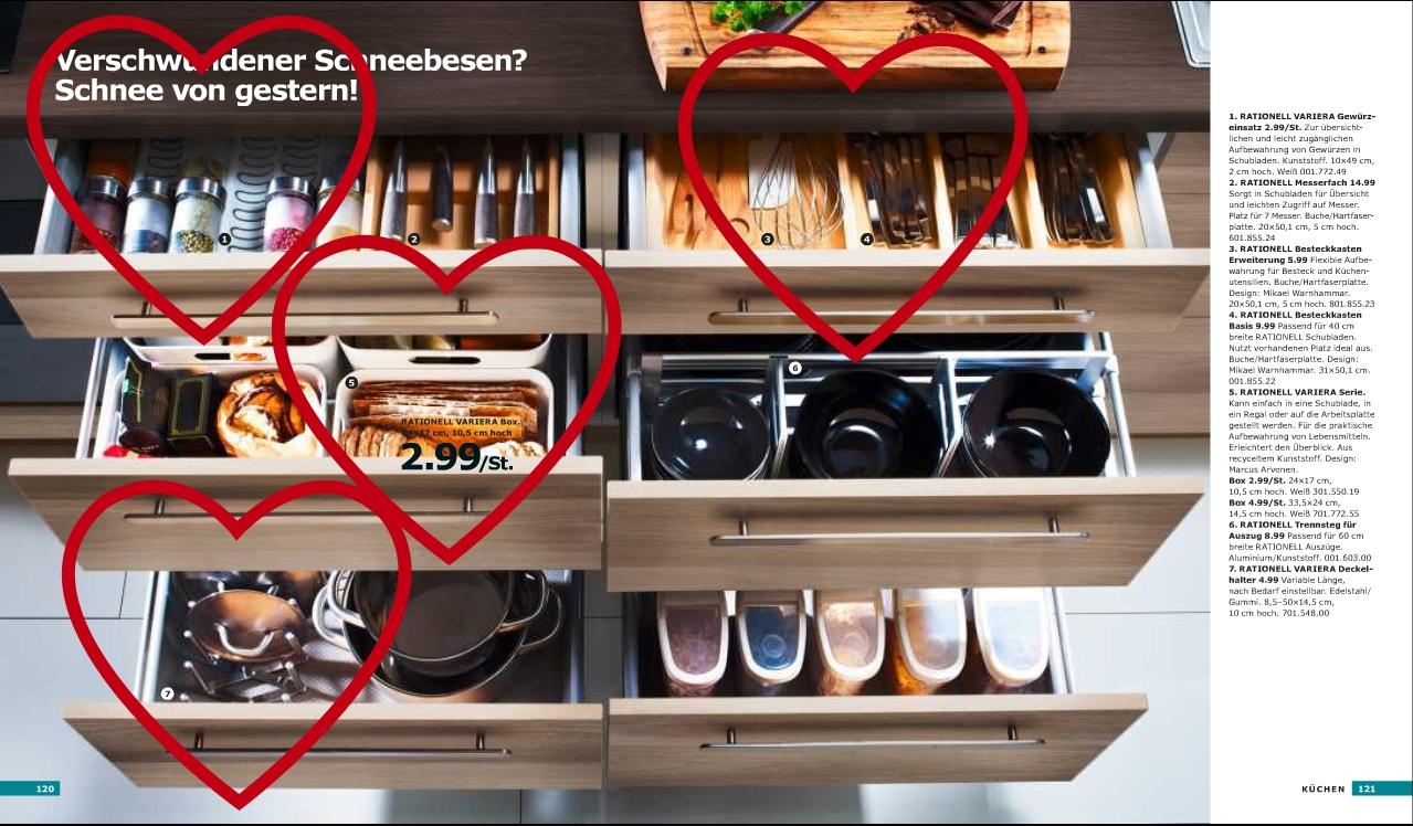 Ikea Schubladen Ordnungssystem. shopaholic by yvonne neue ...