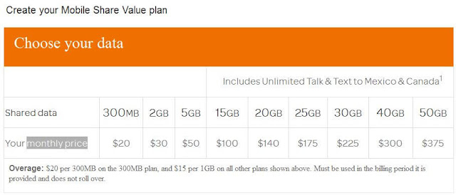 at&t family cell phone plans