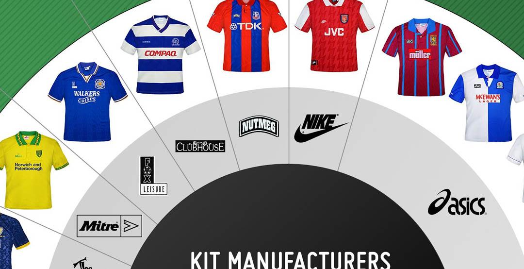 buy online e98b8 e3578 1994-95 Premier League Kit Battle - Adidas & Nike With Just ...