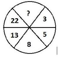 SSC Quiz : General Intelligence | 08 -11 -17