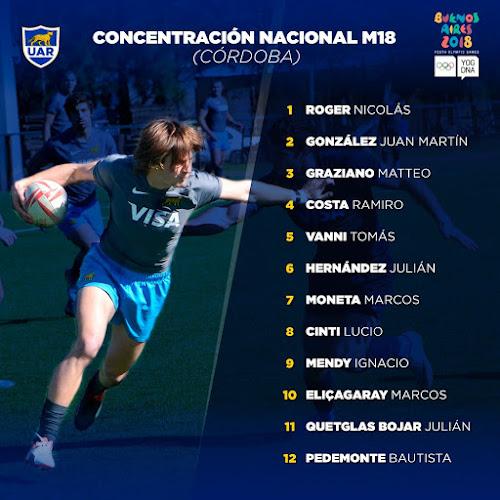 Concentración Nacional para el Seleccionado M-18 de Seven en Córdoba