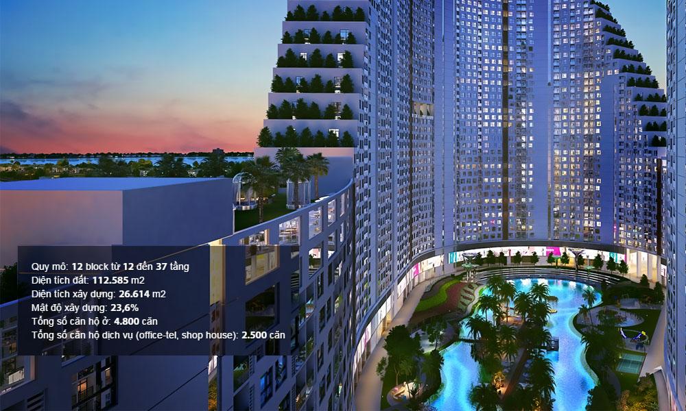 Quy mô dự án căn hộ River City quận 7 HCM