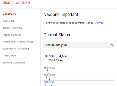 Google Search Console Property Sets Enhances