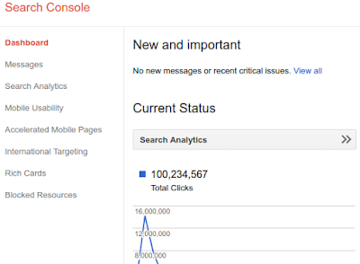Enhancing property sets to cover more reports in Search Console