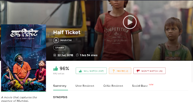 Half Ticket 2016 Marathi Movie Full 700Mb HD