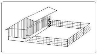 Image Result For Model Tempat