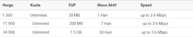 Harga Paket Internet AXIS Paket Internet Unlimited Gaul Axis