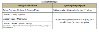 Permohonan Biasiswa Yayasan Sime Darby Yayasan Peneraju Tunas Potensi Bursary 2018 Mypendidikanmalaysia Com