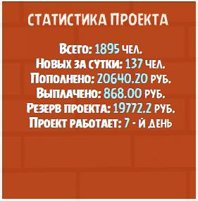 money-brick.ru mmgp