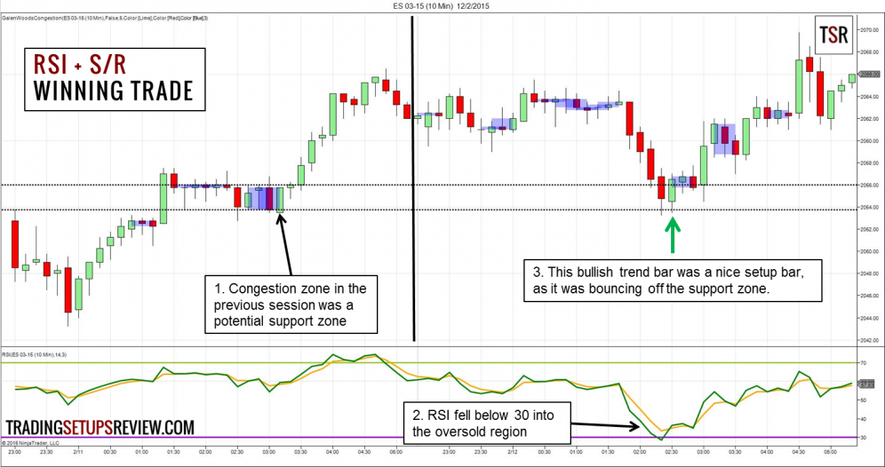 Are binary options subject to pattern day trader rule
