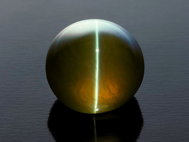 Cat's Eye describes a gemstone