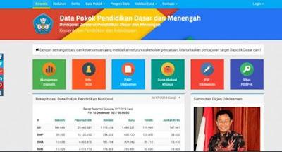 Cara Tarik PTK Baru Di Aplikasi Dapodik Versi 2018 Secara Online Pada Laman Data.Dikdasmen.Kemdikbud.Go.Id