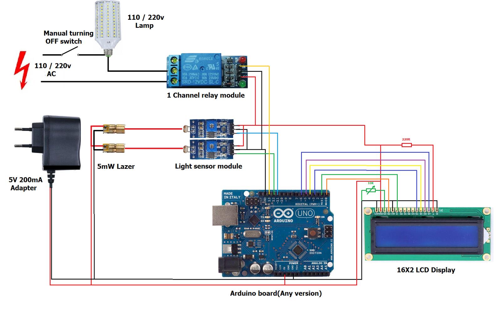 220V Auto room light switch using Arduino and Lazer (Visitor