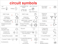 Circuit Diagram Symbols