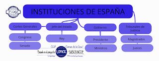 https://www.goconqr.com/es-ES/p/765419
