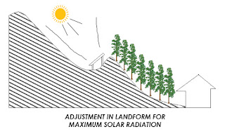Landforms to integrate solar collection device