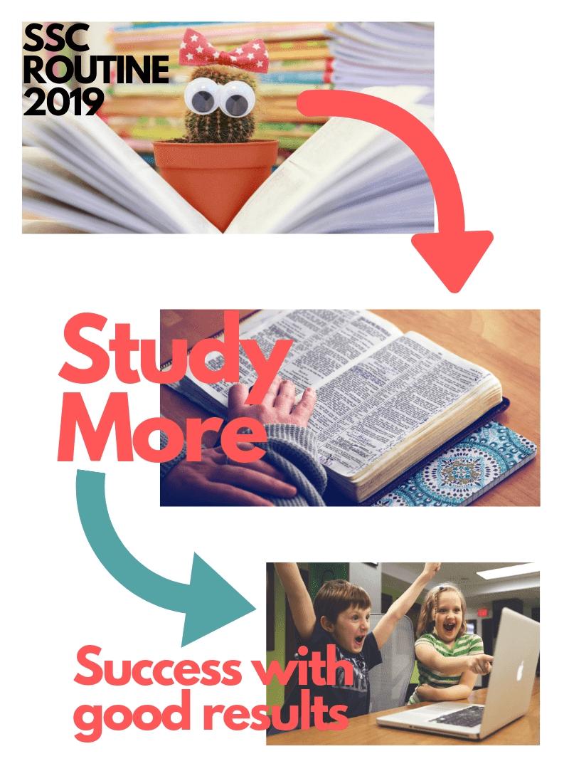 SSC Exam 2020 Infographic