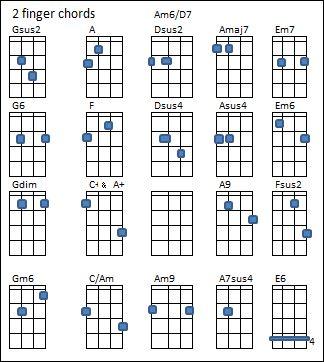 Taumarunui Ukulele Club 2012: 2 finger chords