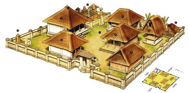 Zonasi Rumah Bali