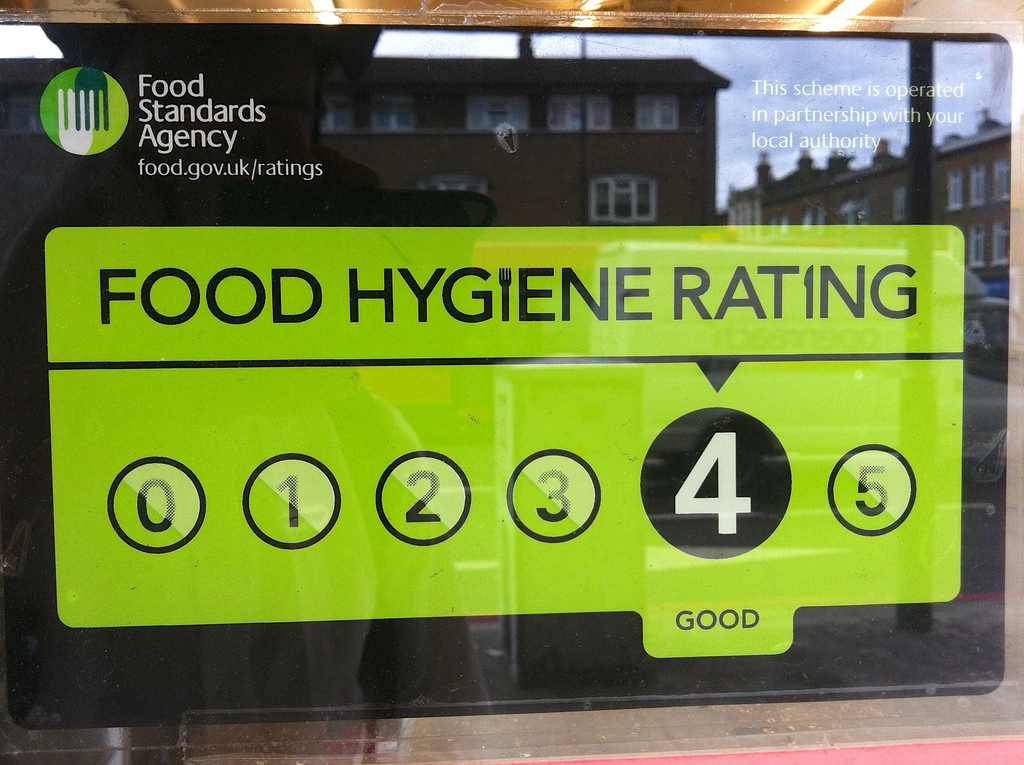 The Uk Food Hygiene Rating Scheme Fhrs Explained The
