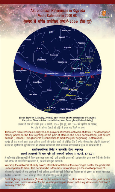 Astronomical dating