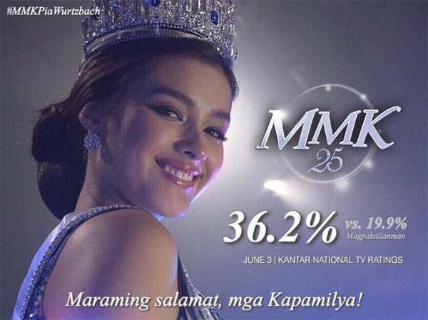 Liza Soberano's MMK episode featuring Pia Wurtzbach's life story maintains previous high ratings set