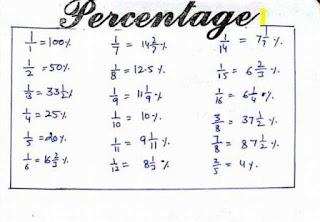 Percentage Handwritten Notes