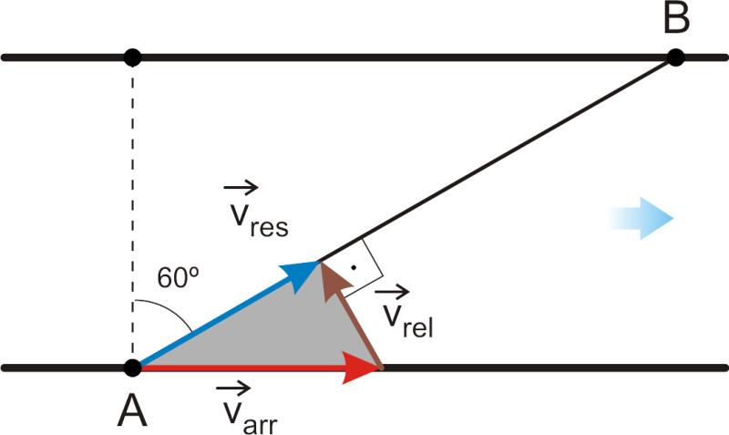 Os Fundamentos da Física  Desafio de Mestre (Especial) 7a66f710e6