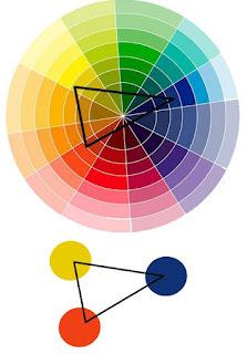 colores división complementaria