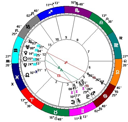 Horoscop acvaria capricorn dragoste