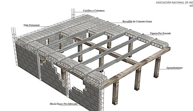 Resultado de imagen de maquetas construccion edificio hormigón bovedillas