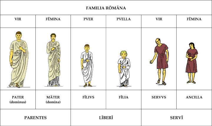 FAMILIA ROMANA EPUB DOWNLOAD