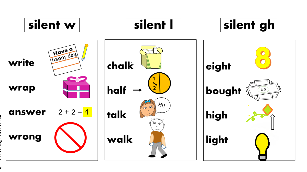 worksheet Silent Gh Worksheets workbooks silent gh worksheets free printable for pre reading2success worksheets