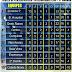 Veja como está a classificação do campeonato Interbairro feijoense