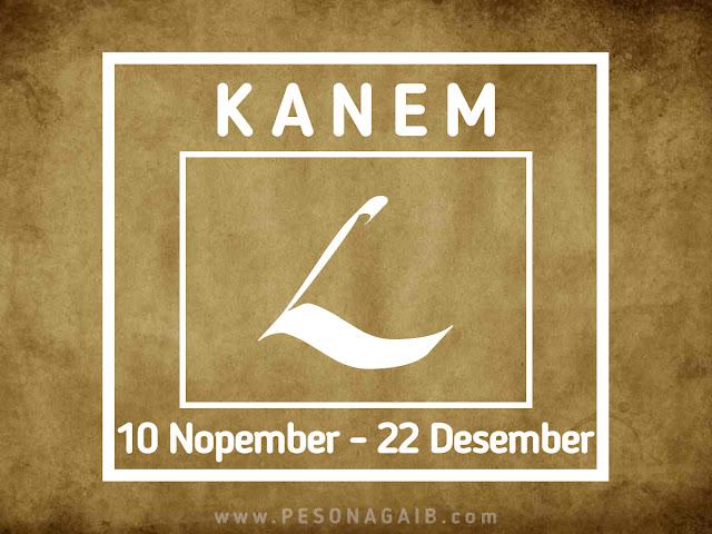 Ramalan Mangsa Kanem (10 Nopember - 22 Desember)