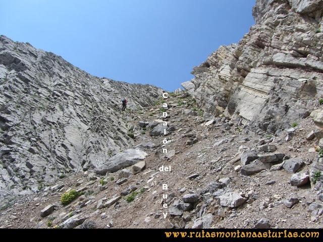 Ruta Tuiza - Portillín - Fontanes: Tramo final del Canalón del Buey