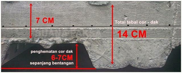 cara menghitung pemakaian baja ringan untuk atap rumah buanapaksa