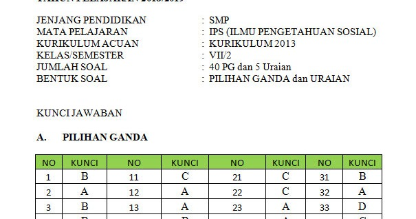 Soal Dan Kunci Jawaban Pat Smp Kelas 7 Kurikulum 2013 Semua Mata Pelajaran Tahun 2019 Mgmp Ips Indramayu