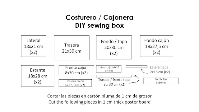 piezas costurero sewing box pieces